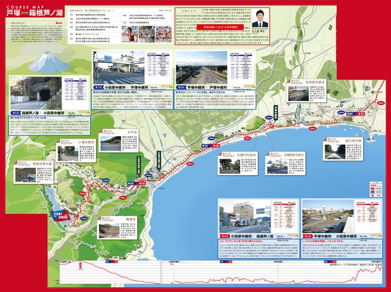 箱根 駅伝 コース 地図